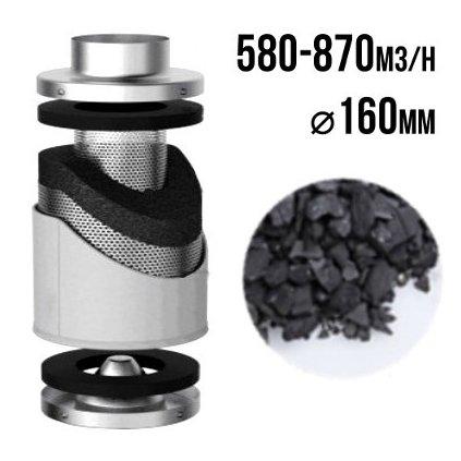 PRO-ECO VF uhlíkový filtr 580-870m3/h - 160mm Cover