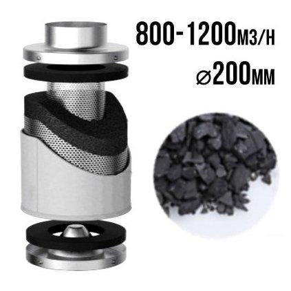 PRO-ECO VF uhlíkový filtr 800-1200m3/h - 200mm Cover