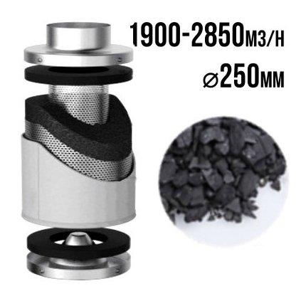 PRO-ECO VF uhlíkový filtr 1900-2850m3/h - 250mm Cover