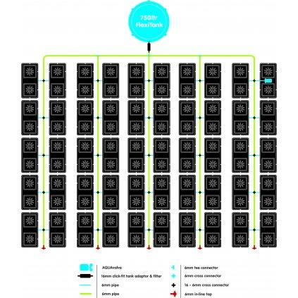 AutoPot Easy2grow 100 květníků vč. 750L Flexitank Cover