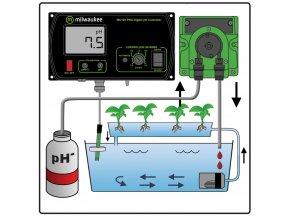 Milwaukee MC720 automatická pH regulace Cover