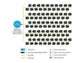 AutoPot 1Pot XL systém 100 květníků vč. 750L Flexitank Cover