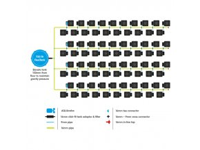 AutoPot 1Pot XL systém 80 květníků vč. 750L Flexitank Cover