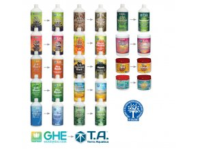 General Hydroponics BioProtect