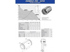 RUCK / CAN ISO-MAX, 2310m3/h, ∅ 250 mm, odhlučněný