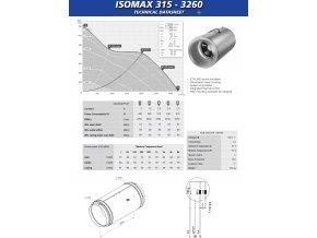 RUCK / CAN ISO-MAX, 3260 m3/h, ∅ 315 mm, odhlučněný