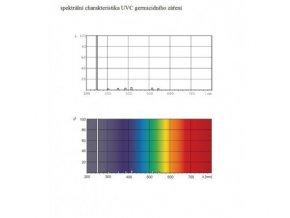 UV-C germicidní zářivka kompaktní 11W (G23, délka 198mm) GV17