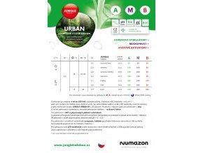 Jungle Indabox Urban B  + K objednávce odměrka zdarma