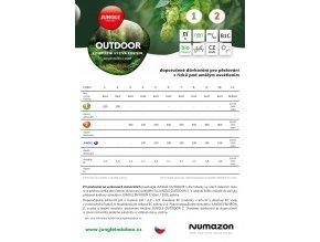 Jungle Indabox Outdoor 1  + K objednávce odměrka zdarma