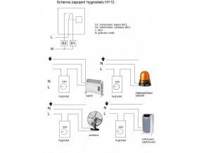 MALAPA MINI hygrostat (zvlhčování a odvlhčování) HY12 Cover