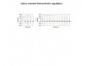 Malapa regulátor frekvenční 1500W (na povrch) TR60