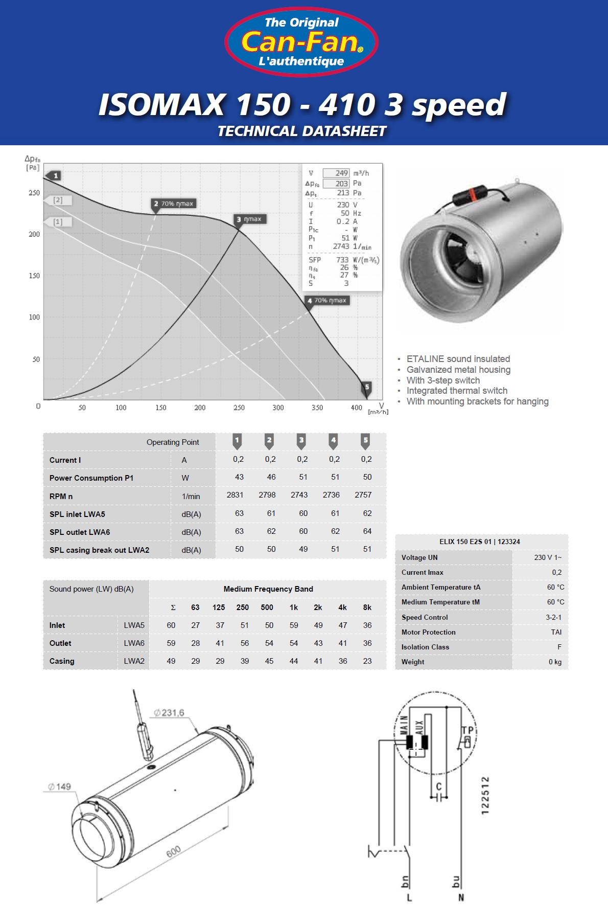 Can-Fan RUCK Ruck ISO-MAX, 410 m3/h, příruba 150mm, 3 rychlosti