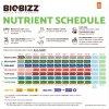 4720 biobizz trypack outdoor