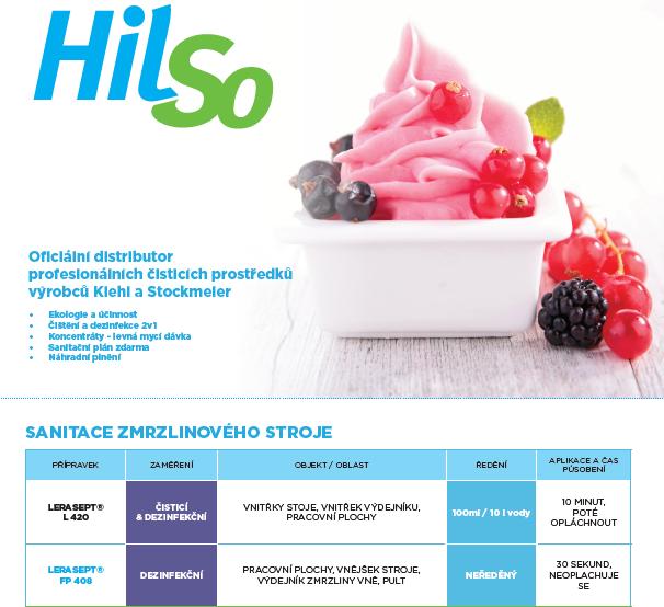 Hygiena - zmrzlina bez plísně a bakterií