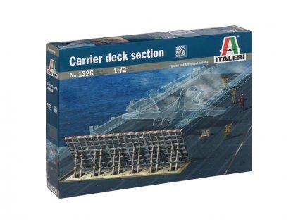 Italeri diorama - Carrier Desk section (1:72)