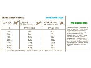 Acana Dog REGIONALS Pacifica 340 g