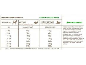 Acana Dog REGIONALS Grasslands 340 g