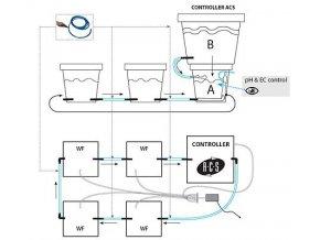 Nádrž s ovladačem pro cirkulaci v hydroponických systémech od GHE/ TA.