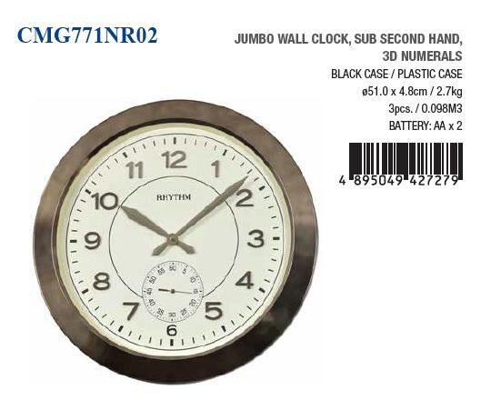 CMG771NR02-x
