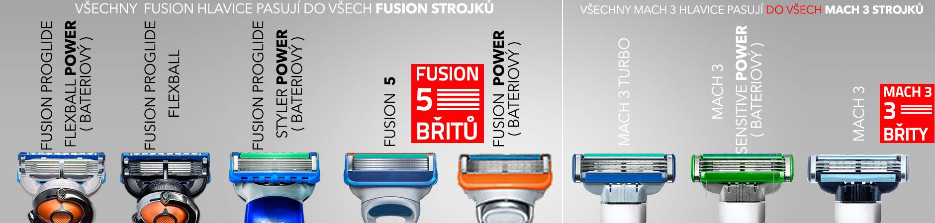 fusion hlavice