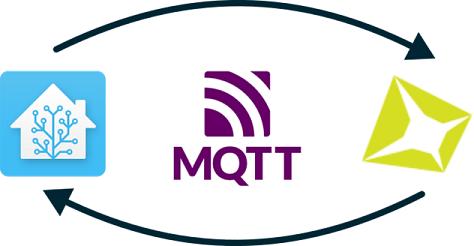 MQTT_HA