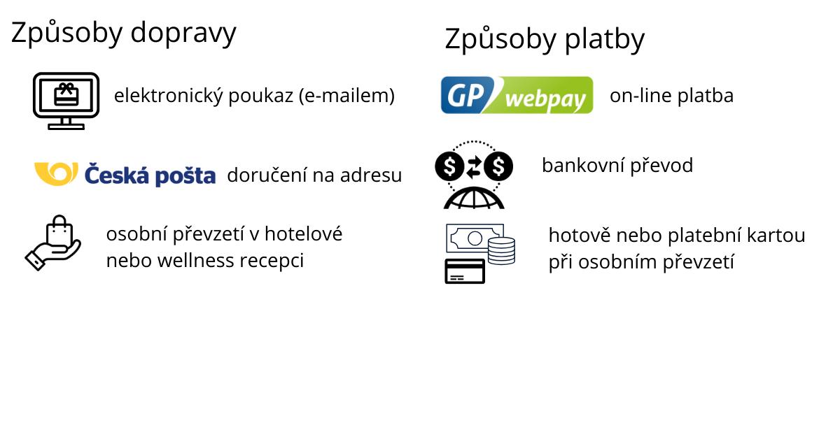 on-line platba