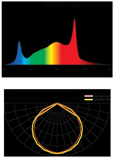 ZEUS1000WXTREMECO2-Graphs