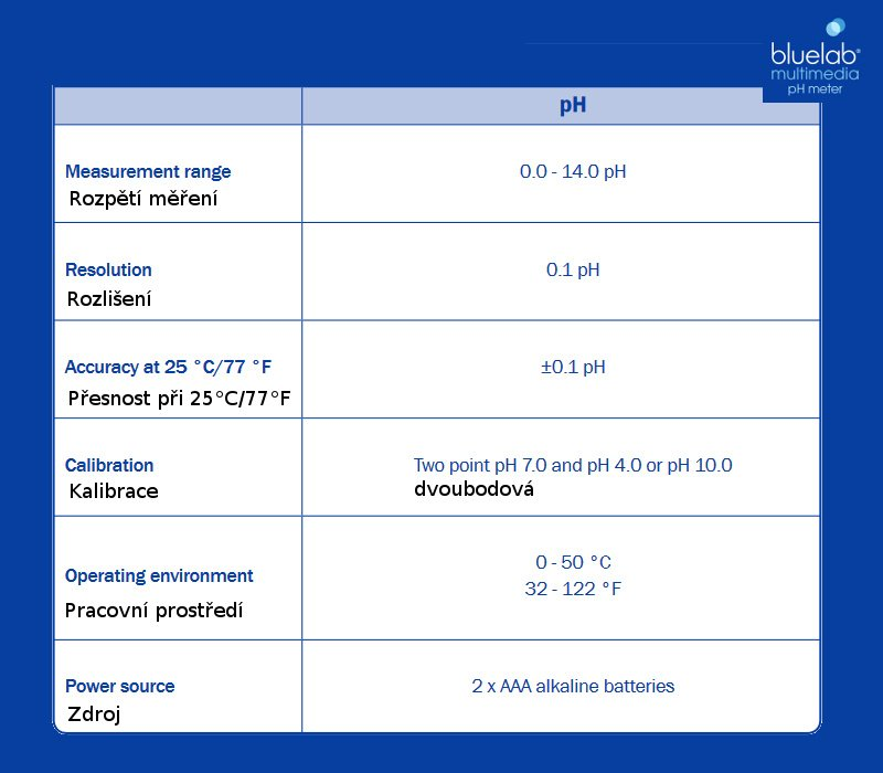 specifikace-bluelab-Multimedia-Meter