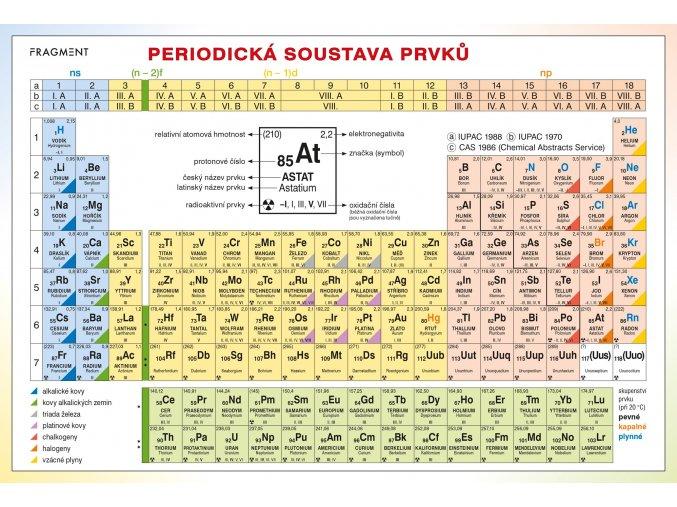 0027722720 periodicka soustava prvku 101f0f3066 v