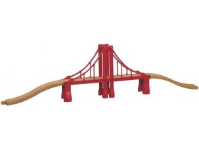 Most San Francisco