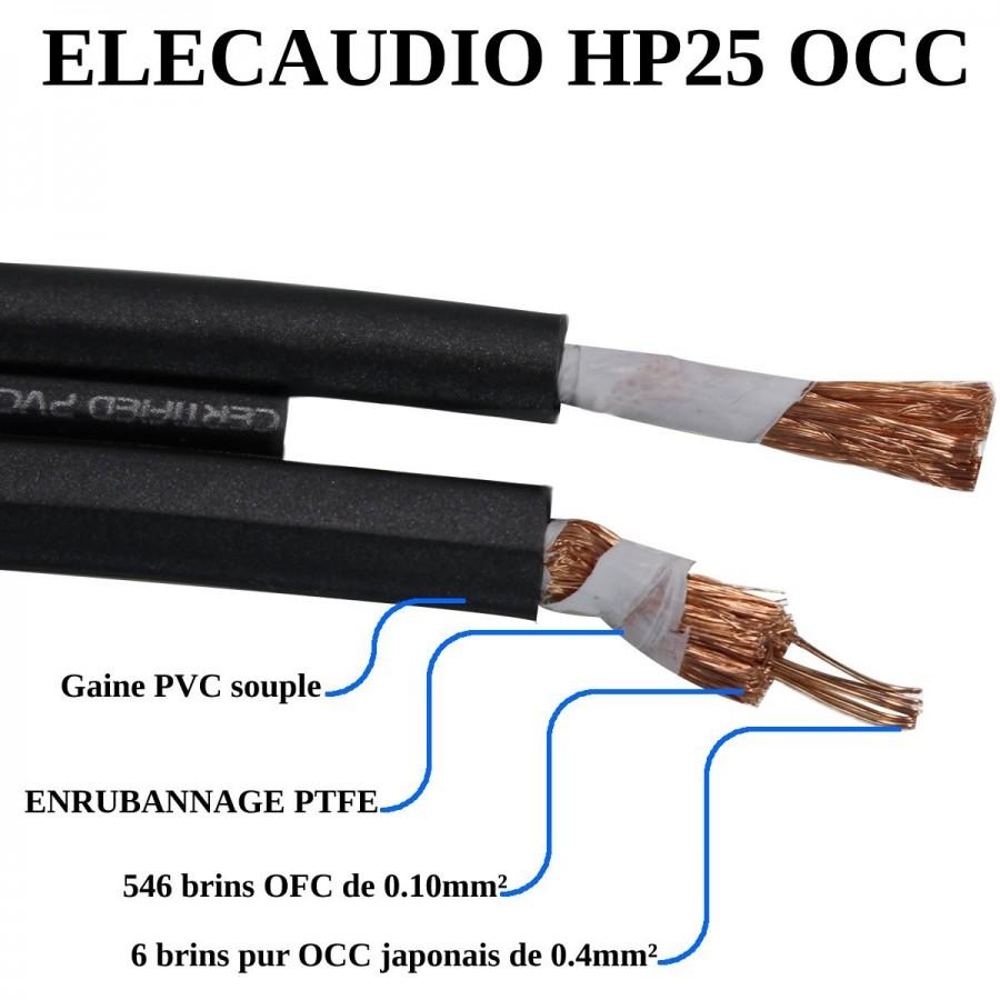 ELECAUDIO HP-25 OCC