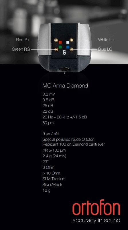 Ortofon MC Anna Diamond