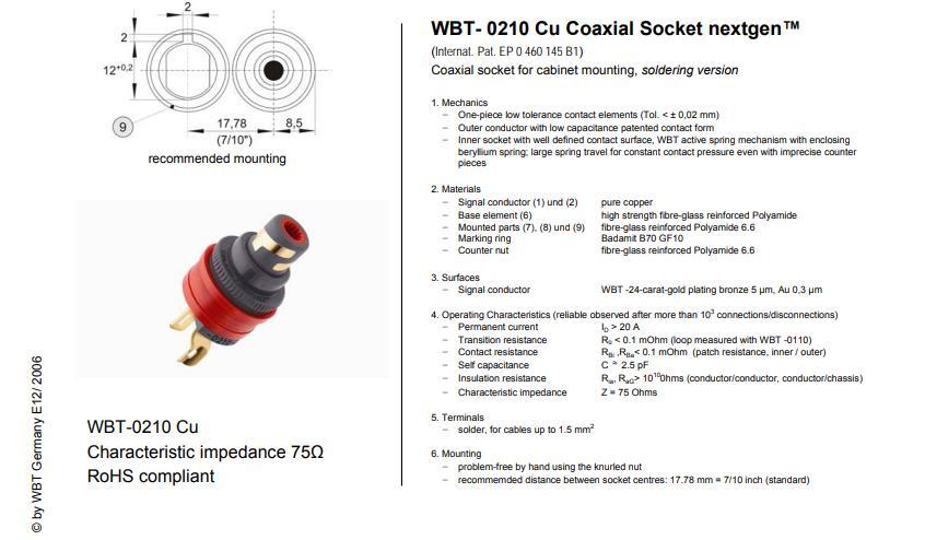 WBT 0210 Cu
