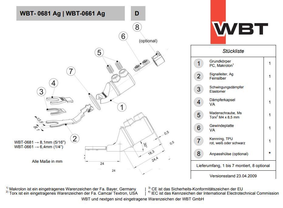 WBT-0681 Cu
