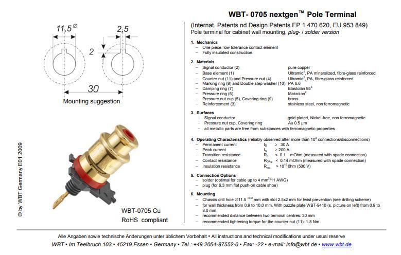 WBT 0705 Cu