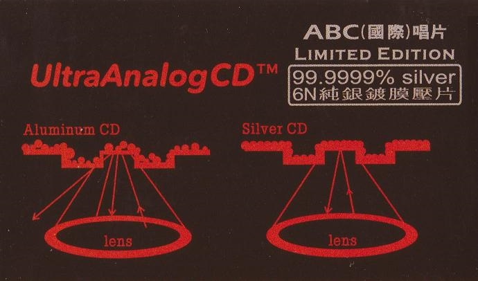 ABC Records ABC Record - Potionns Classical Power Test