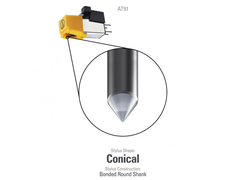Audio-Technica AT-91 BL