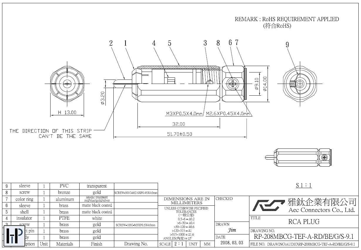 AEC connectors AEC RP-208 Barevné provedení: červené