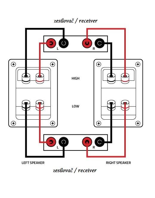 BABEXaudio - Young BI-AMP Délky kabelů: 2 metry