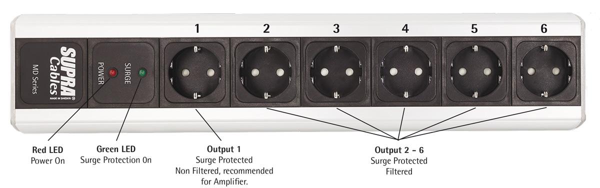 Supra Cables SUPRA MAINS BLOCK MD06-EU/SP Mk3.1