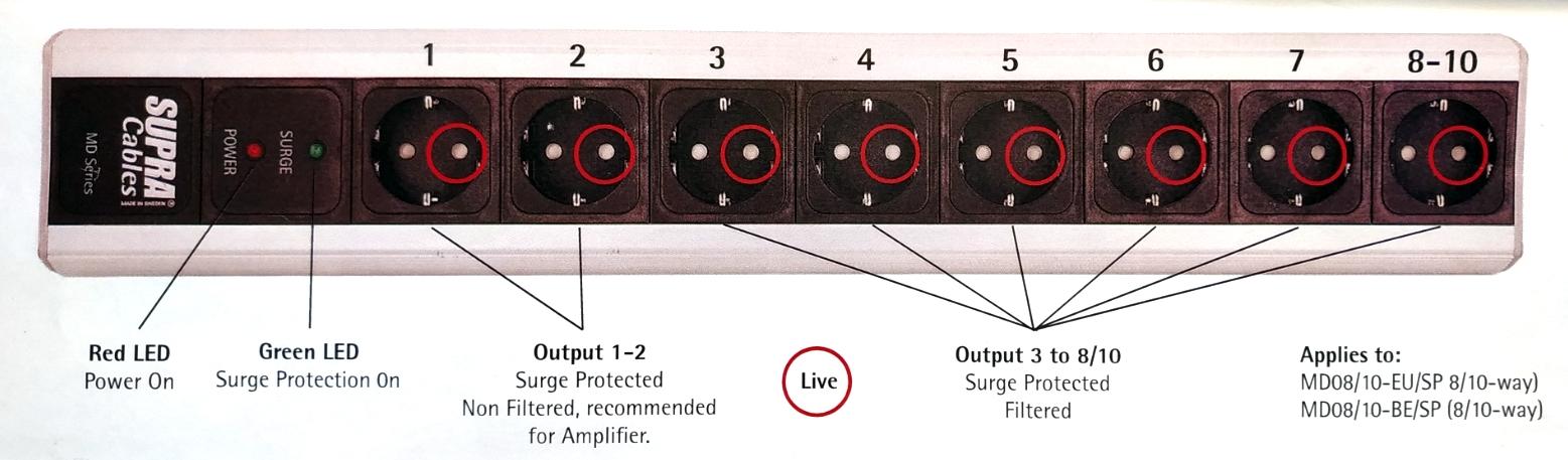 Supra Cables SUPRA MAINS BLOCK MD08-16-EU/SP Mk3.1