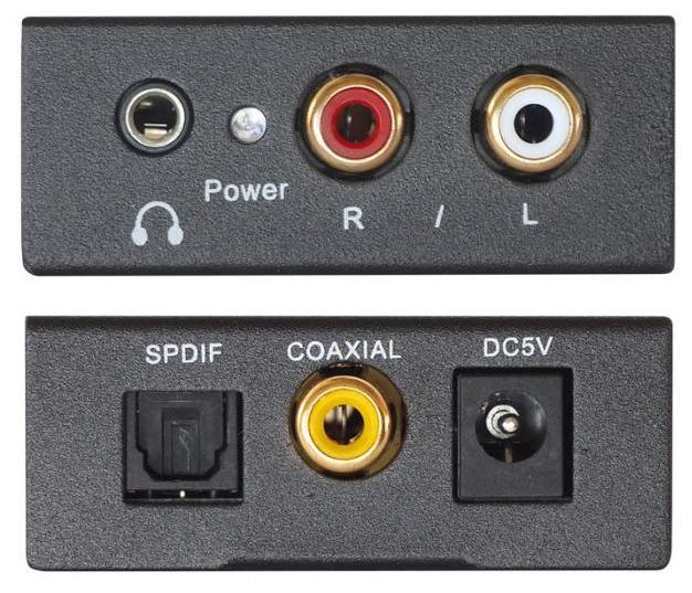 Dynavox Mini DAC