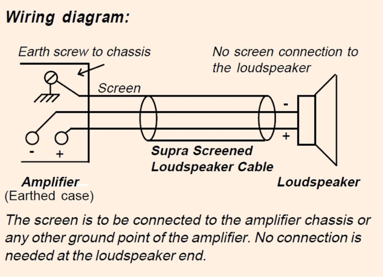 SUPRA LINC 2x4.0