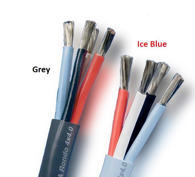 Supra Cables SUPRA Rondo 4x4.0 Barevné provedení: Grey