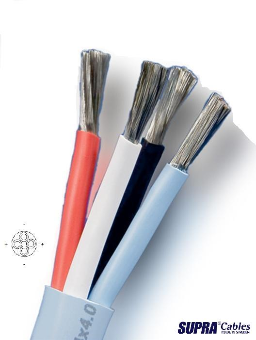 Supra Cables SUPRA Rondo 4x4.0 Barevné provedení: Ice Blue