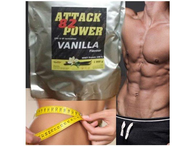 Protein - hubnuti = rýsovánií - svaly