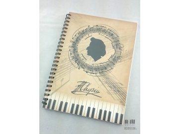 Blok s klaviaturou Chopin