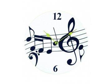 hodiny partitura