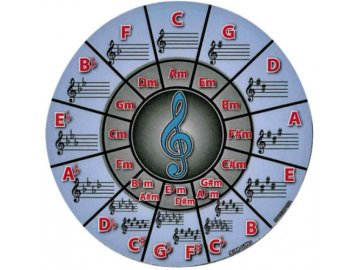 podložka pod hrnek kvartkvintový kruh, houslový klíč