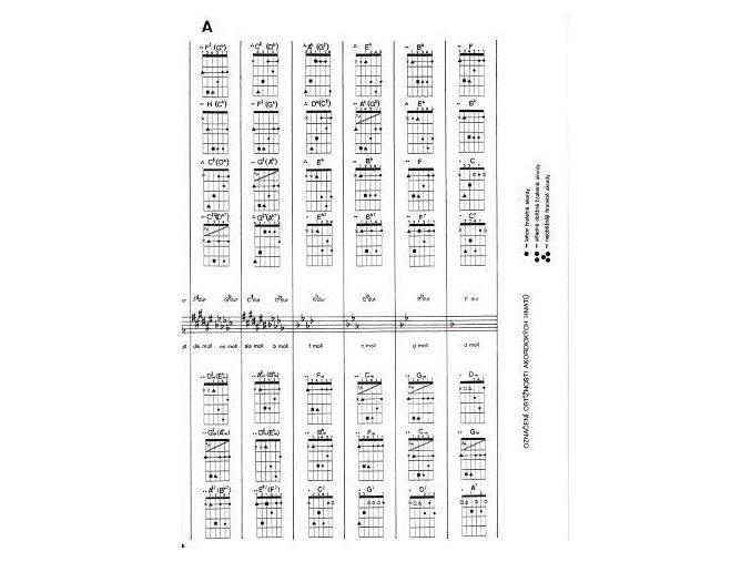 Köhler, Praktická tabulka pro kytaristy